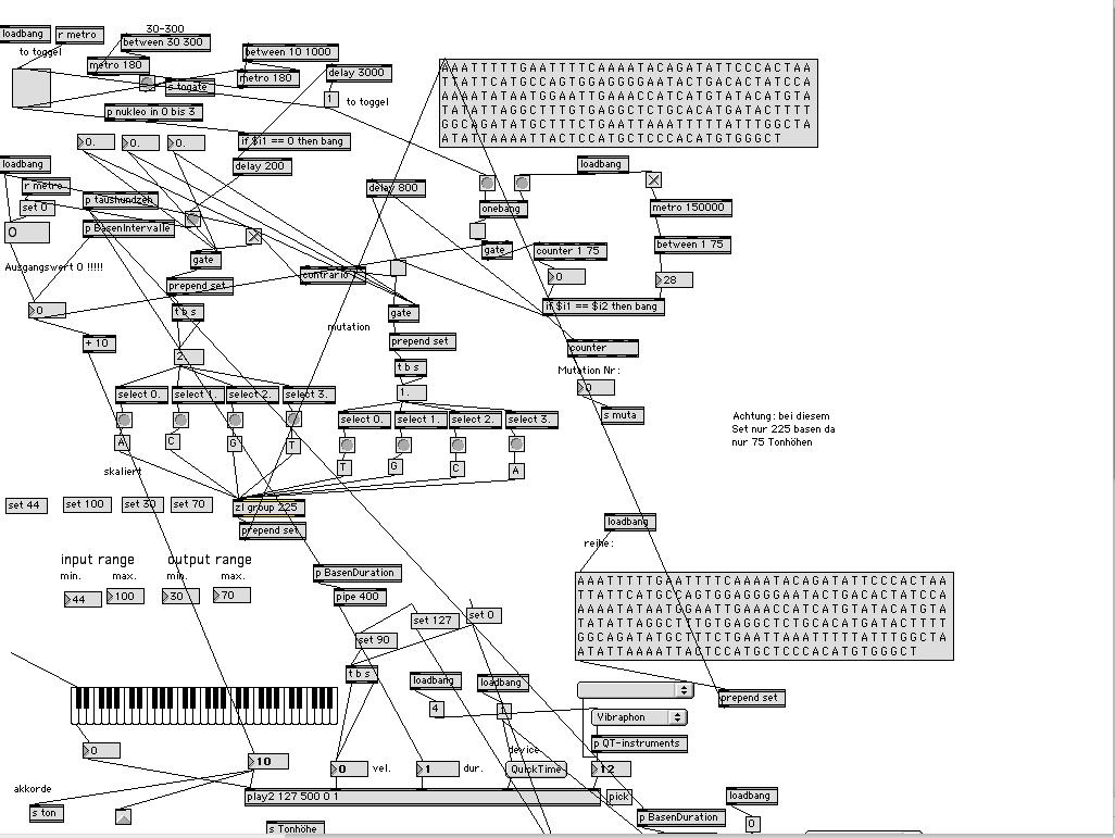 Genetic Annotation im MAX/MSP